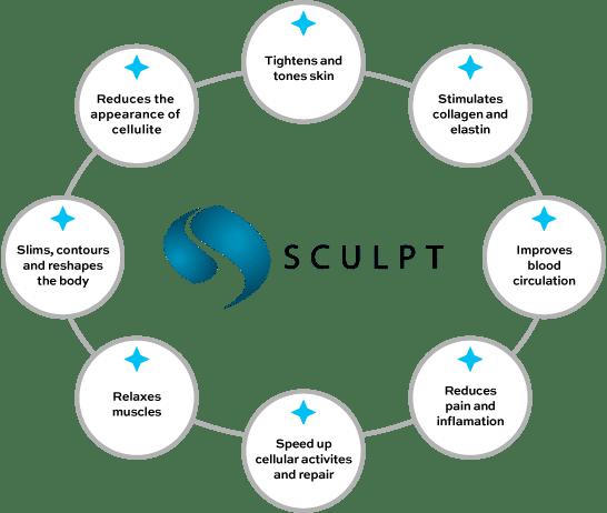 SCU-cryo-tshock-page-circle-graphic